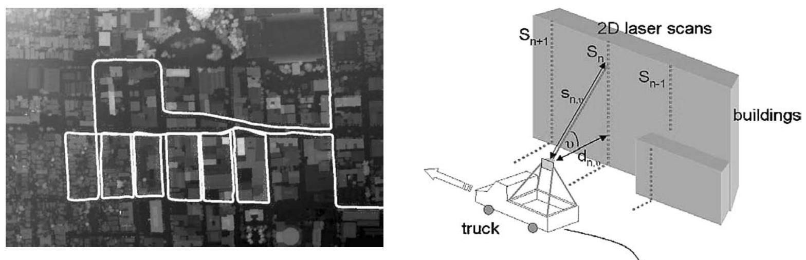 Isprs 2017 Pool Diagram Features All The Important Lane Markings And Dimensions Generating Textured Facade Meshes Of Cities From A Series Vertical 2d Surface Scans Camera Images